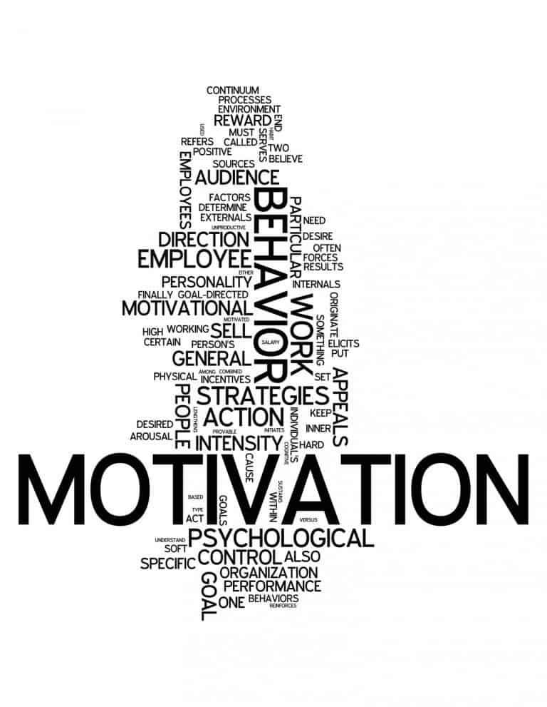 Motivation word art, behavior, reward, incentives, organization, goal, need, desire, direction.